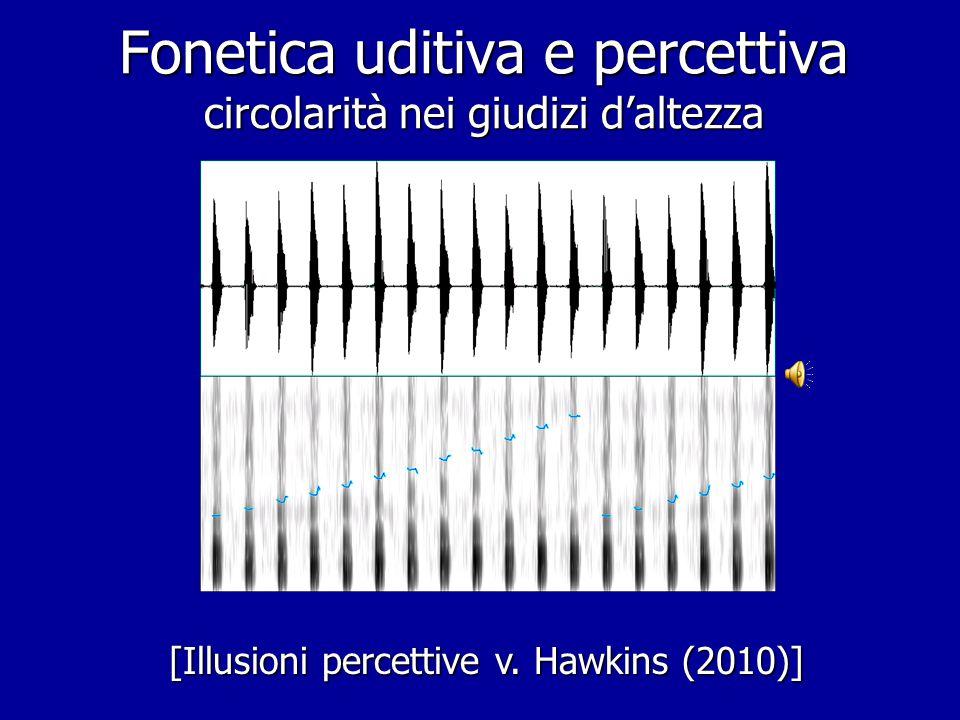 Fonetica percettiva: l'inganno ottico di Logvinenko Logvinenko A. D. (1996).