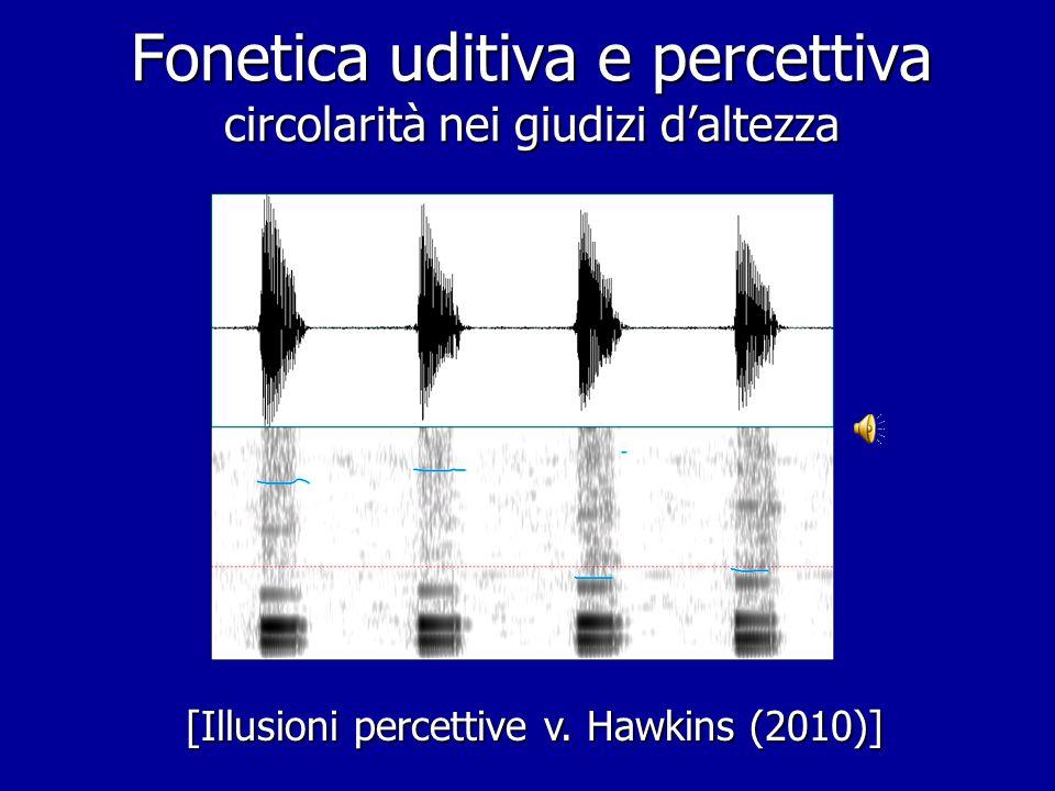 Fonetica uditiva e percettiva circolarità nei giudizi d'altezza [Illusioni percettive v. Hawkins (2010)]