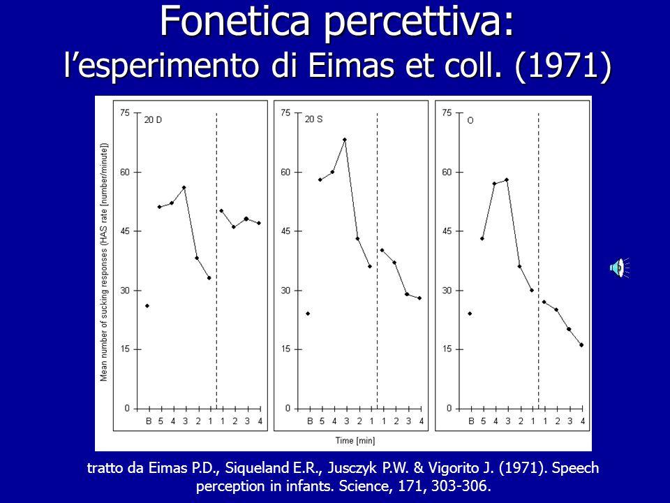 Fonetica percettiva: percezione categoriale Discriminazione tra stimoli vocalici: risultati dati tratti di Cerrato L. et alii (1994)