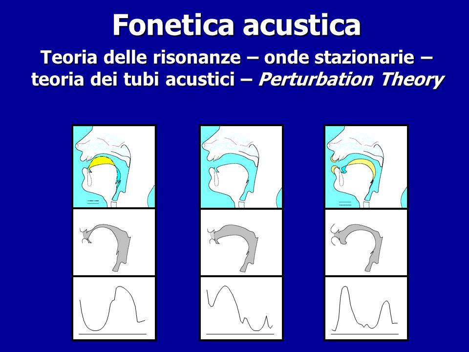 Fonetica acustica Teoria sorgente-filtro * F 1 F 3 F 2 F 1 F 3 F 2 F 1 F 3 F 2 * * F 1 F 3 F 2 F 1 F 3 F 2 F 1 F 3 F 2
