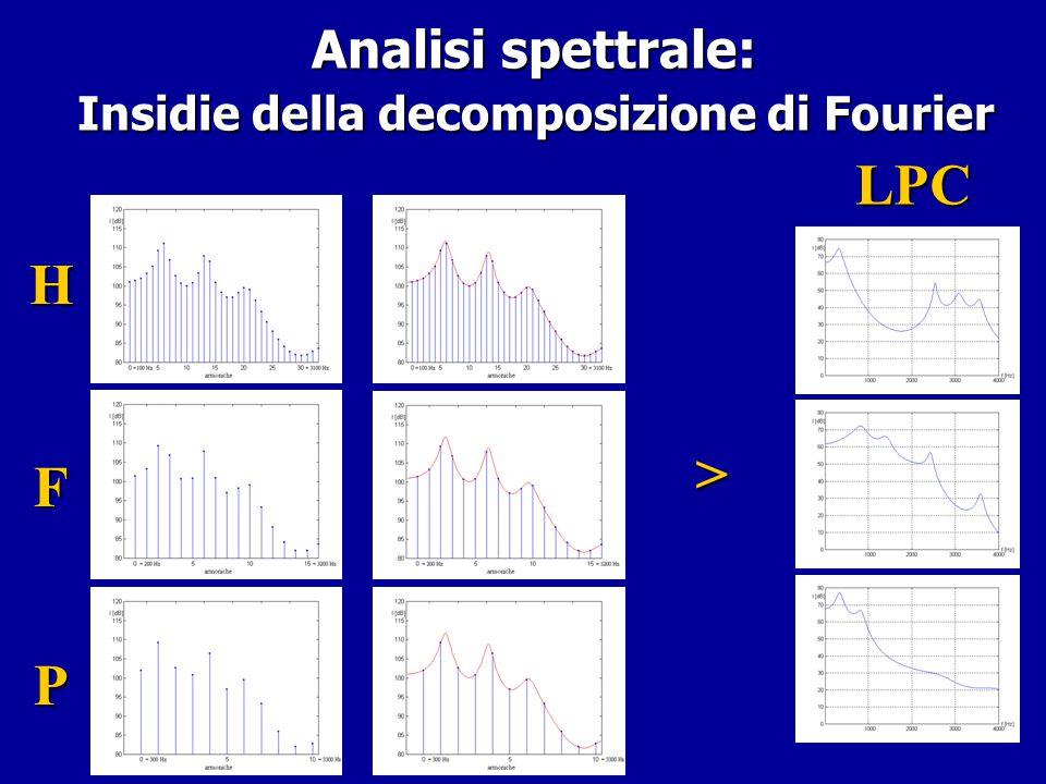 Analisi del segnale acustico – analisi spettrale di suoni periodici: Decomposizione di Fourier (FFT) Analisi del segnale acustico – analisi spettrale