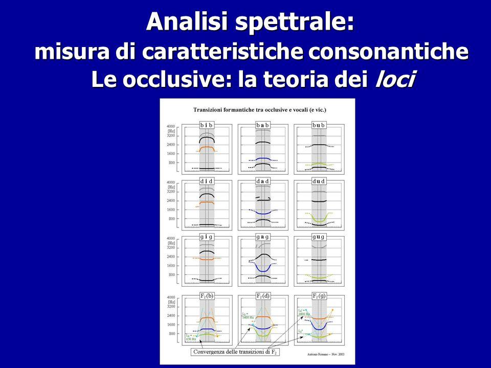 Analisi spettrale: diagrammi vocalici Esempio applicativo: qualità vocaliche a Bari e riduzione timbrica Parlato Dialogico Parlato RT p2M p1F agr gior