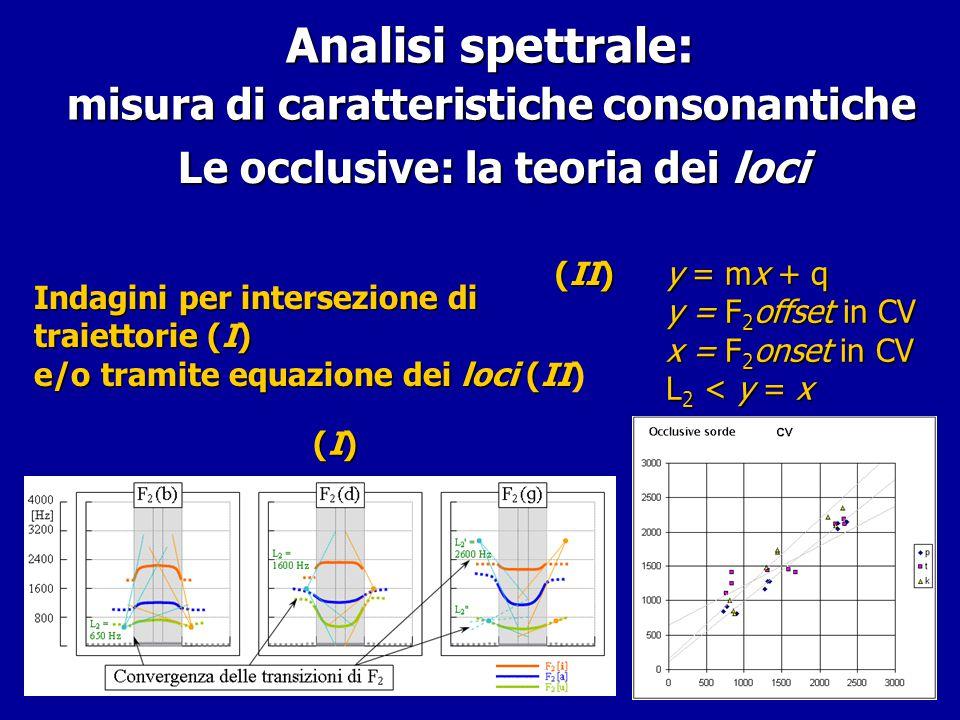 Analisi spettrale: misura di caratteristiche consonantiche Analisi spettrale: misura di caratteristiche consonantiche Le occlusive: la teoria dei loci