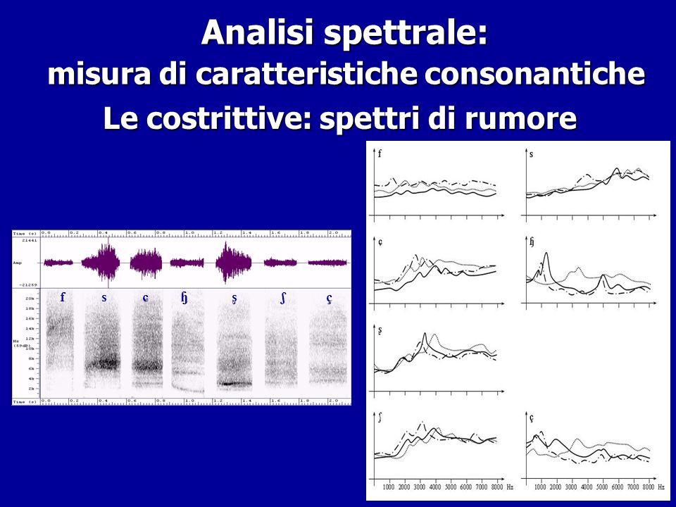Analisi spettrale: misura di caratteristiche consonantiche Analisi spettrale: misura di caratteristiche consonantiche Le occlusive: loci in CV m luogo
