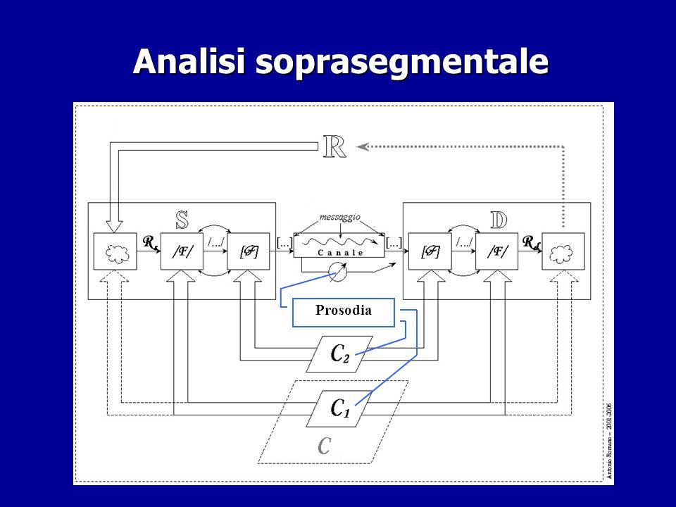 Analisi spettrale: misura di caratteristiche consonantiche Analisi spettrale: misura di caratteristiche consonantiche Le costrittive: spettri di rumor