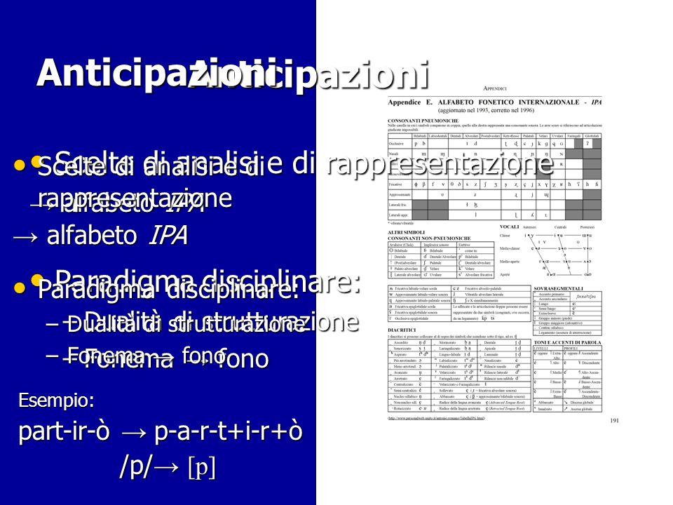 Anticipazioni Scelte di analisi e di rappresentazione Scelte di analisi e di rappresentazione → alfabeto IPA Paradigma disciplinare: Paradigma disciplinare: –Dualità di strutturazione –Fonema → fono Esempio: part-ir-ò → p-a-r-t+i-r+ò /p/ → [p] Anticipazioni Scelte di analisi e di rappresentazione Scelte di analisi e di rappresentazione → alfabeto IPA Paradigma disciplinare: Paradigma disciplinare: –Dualità di strutturazione –Fonema → fono