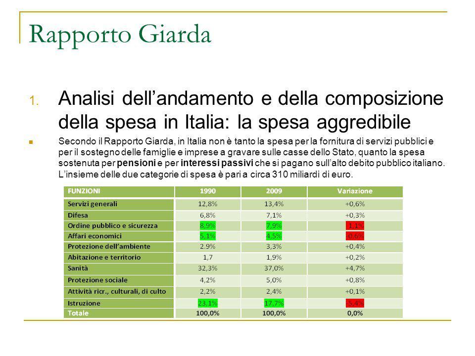 Rapporto Giarda 1. Analisi dell'andamento e della composizione della spesa in Italia: la spesa aggredibile Secondo il Rapporto Giarda, in Italia non è