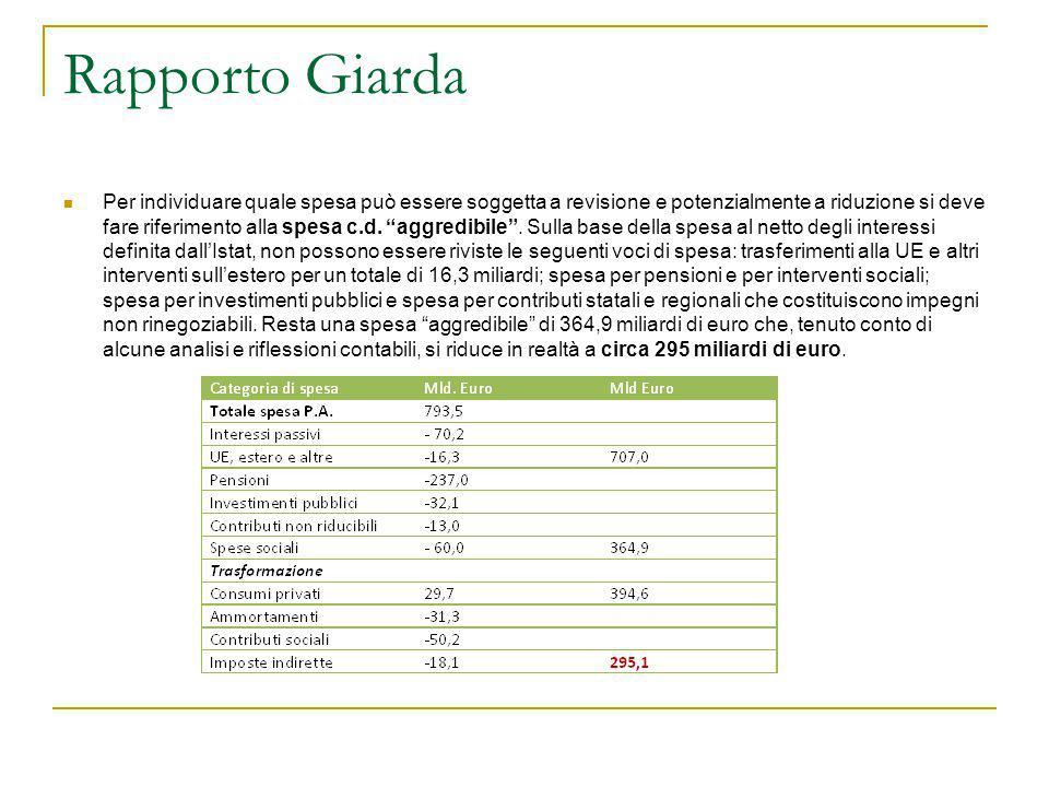 """Rapporto Giarda Per individuare quale spesa può essere soggetta a revisione e potenzialmente a riduzione si deve fare riferimento alla spesa c.d. """"agg"""