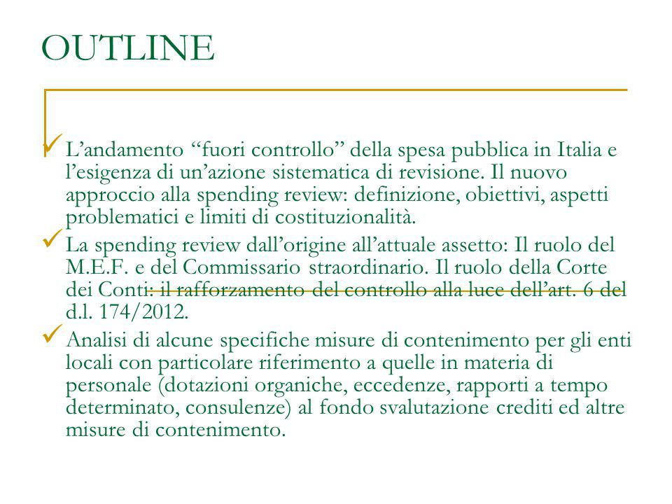 Spending review D.L.7 maggio 2012, n. 52.