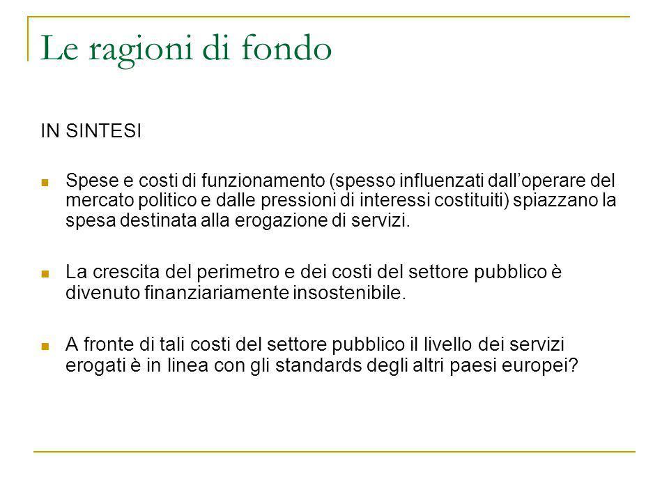 Misure di interesse: il fondo svalutazione crediti Art.