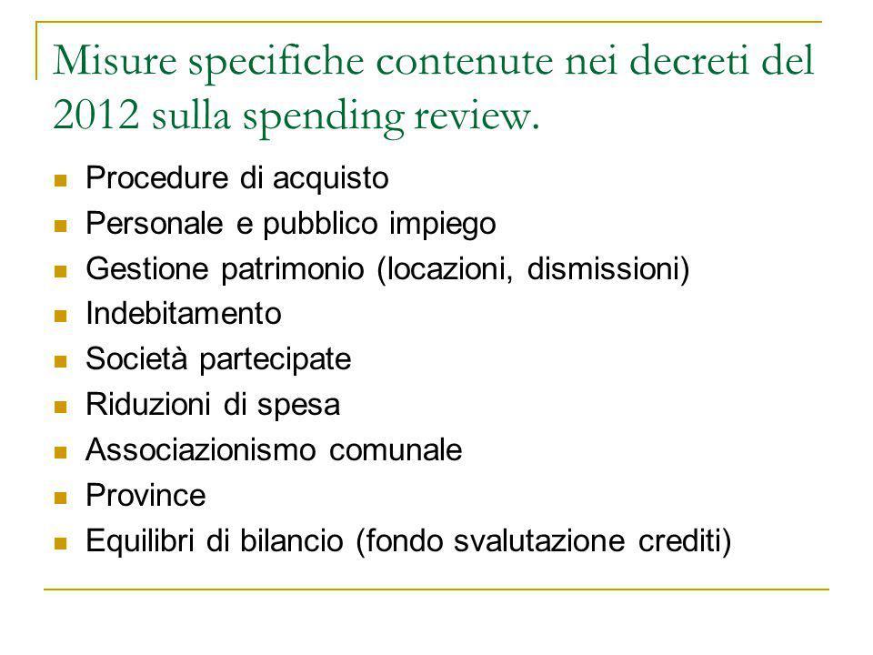 Misure specifiche contenute nei decreti del 2012 sulla spending review. Procedure di acquisto Personale e pubblico impiego Gestione patrimonio (locazi