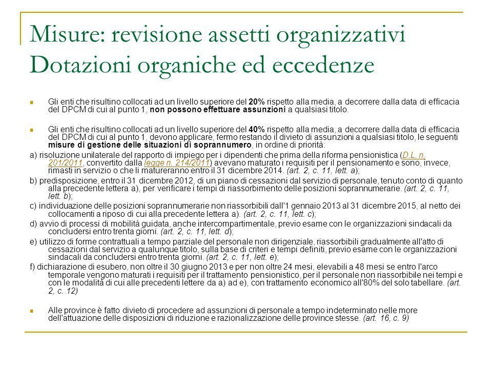 Misure: revisione assetti organizzativi Dotazioni organiche ed eccedenze Gli enti che risultino collocati ad un livello superiore del 20% rispetto all