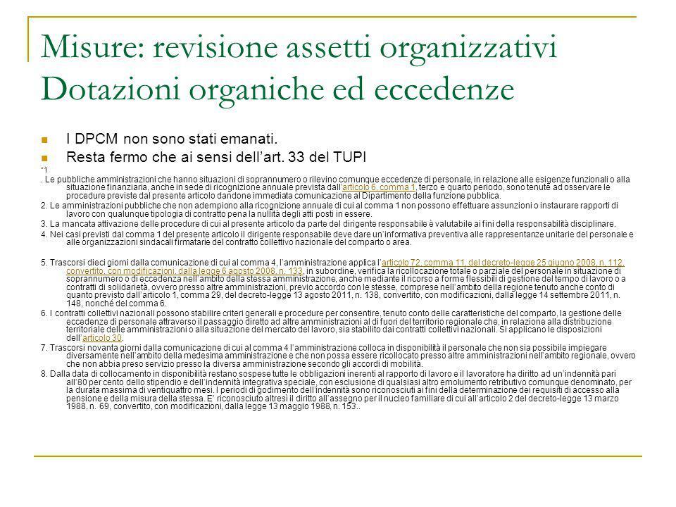 Misure: revisione assetti organizzativi Dotazioni organiche ed eccedenze I DPCM non sono stati emanati. Resta fermo che ai sensi dell'art. 33 del TUPI