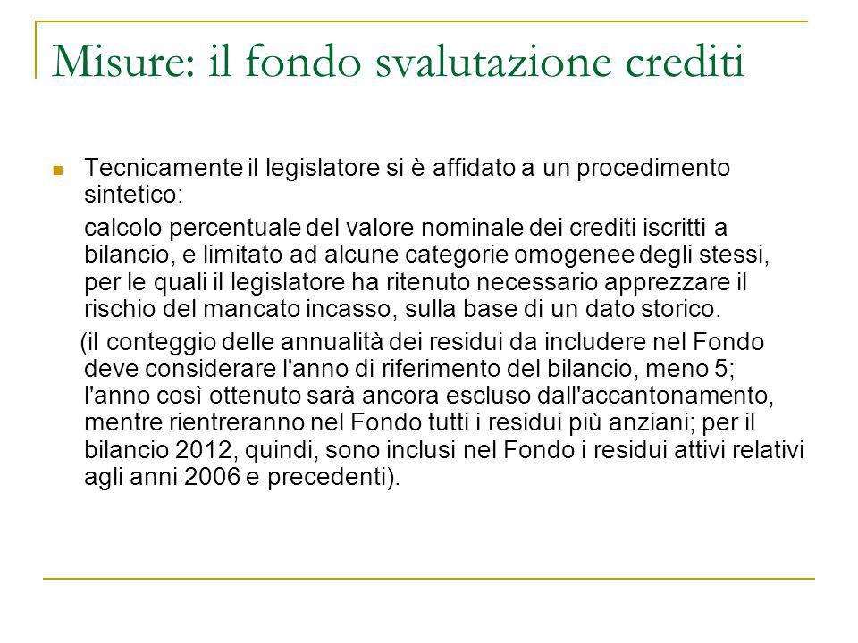 Misure: il fondo svalutazione crediti Tecnicamente il legislatore si è affidato a un procedimento sintetico: calcolo percentuale del valore nominale d