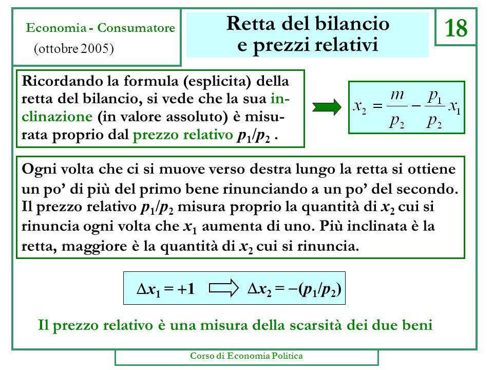 18 Retta del bilancio e prezzi relativi Ricordando la formula (esplicita) della retta del bilancio, si vede che la sua in- clinazione (in valore assoluto) è misu- rata proprio dal prezzo relativo p 1 /p 2.