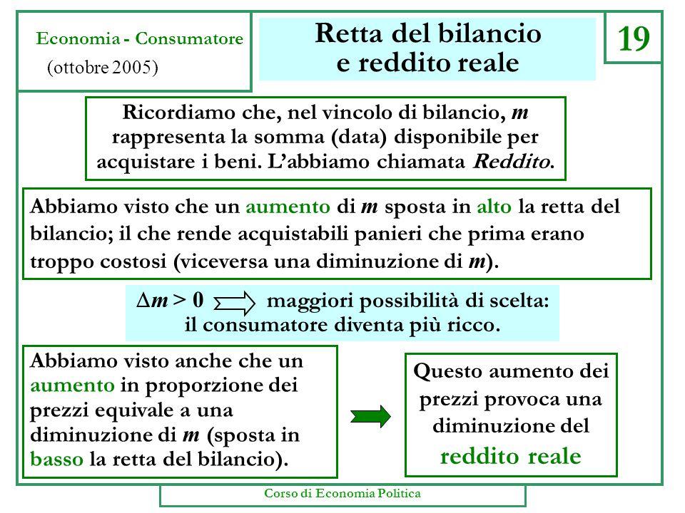 19 Retta del bilancio e reddito reale Ricordiamo che, nel vincolo di bilancio, m rappresenta la somma (data) disponibile per acquistare i beni.