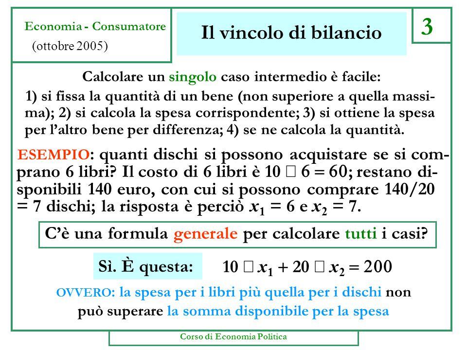 3 Il vincolo di bilancio 1) si fissa la quantità di un bene (non superiore a quella massi- ma); 2) si calcola la spesa corrispondente; 3) si ottiene la spesa per l'altro bene per differenza; 4) se ne calcola la quantità.