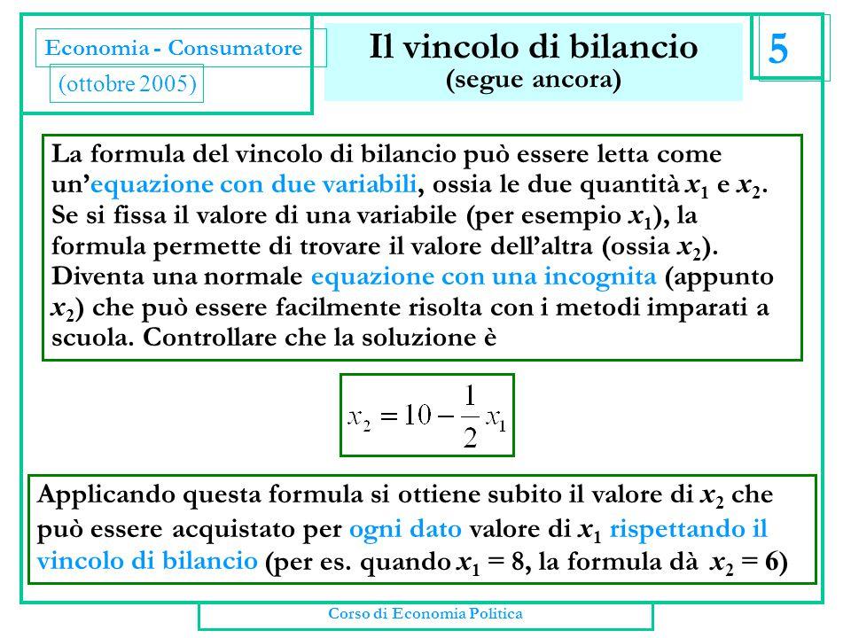 Il vincolo di bilancio (segue ancora) Applicando questa formula si ottiene subito il valore di x 2 che può essere acquistato per ogni dato valore di x 1 rispettando il vincolo di bilancio La formula del vincolo di bilancio può essere letta come un'equazione con due variabili, ossia le due quantità x 1 e x 2.