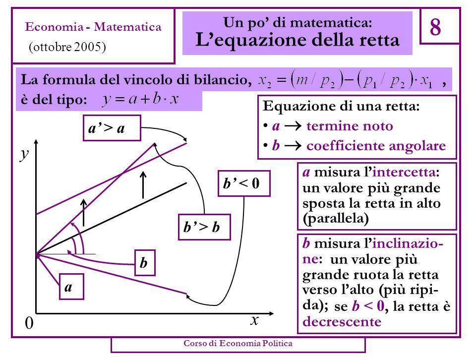 è del tipo: La formula del vincolo di bilancio,, 8 Un po' di matematica: L'equazione della retta Economia - Matematica (ottobre 2005) y x 0 Equazione di una retta: a  termine noto b  coefficiente angolare a a misura l'intercetta: b misura l'inclinazio- ne: b' > b b' < 0 b a' > a un valore più grande sposta la retta in alto (parallela) un valore più grande ruota la retta verso l'alto (più ripi- da); se b < 0, la retta è decrescente Corso di Economia Politica