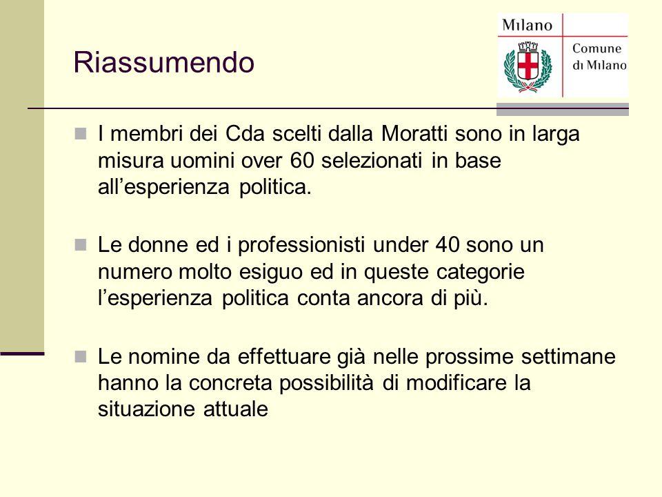 I membri dei Cda scelti dalla Moratti sono in larga misura uomini over 60 selezionati in base all'esperienza politica. Le donne ed i professionisti un