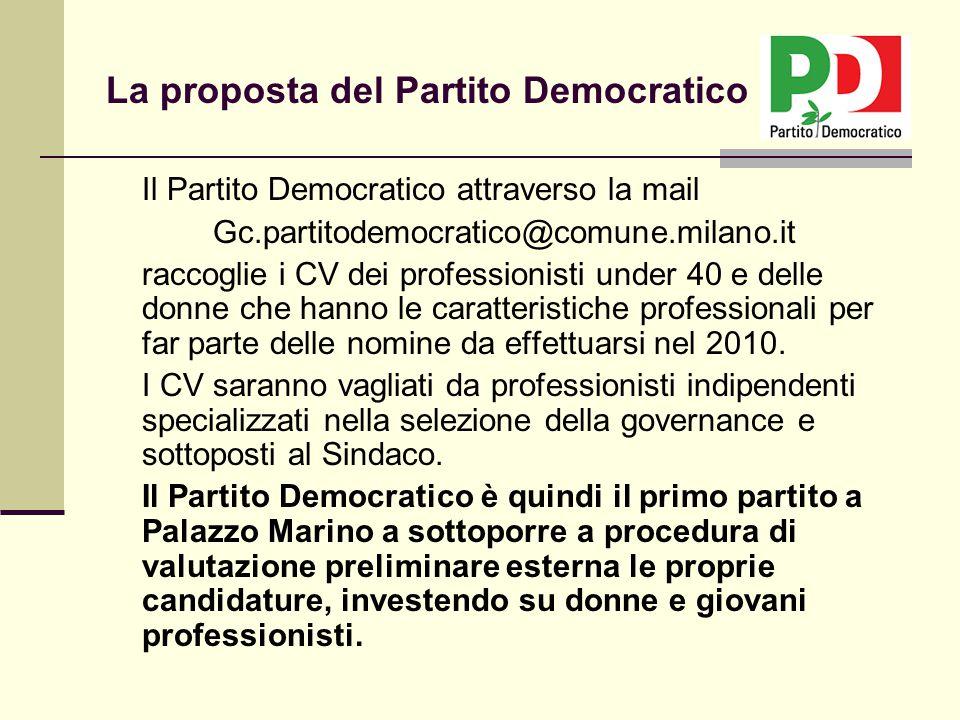 Il Partito Democratico attraverso la mail Gc.partitodemocratico@comune.milano.it raccoglie i CV dei professionisti under 40 e delle donne che hanno le