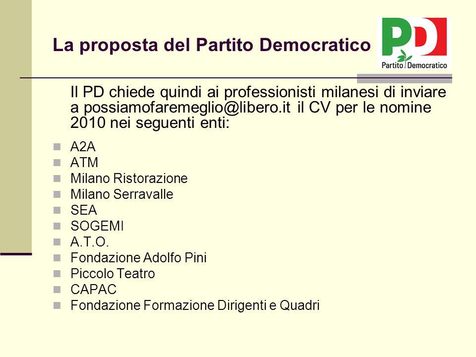 Il PD chiede quindi ai professionisti milanesi di inviare a possiamofaremeglio@libero.it il CV per le nomine 2010 nei seguenti enti: A2A ATM Milano Ri