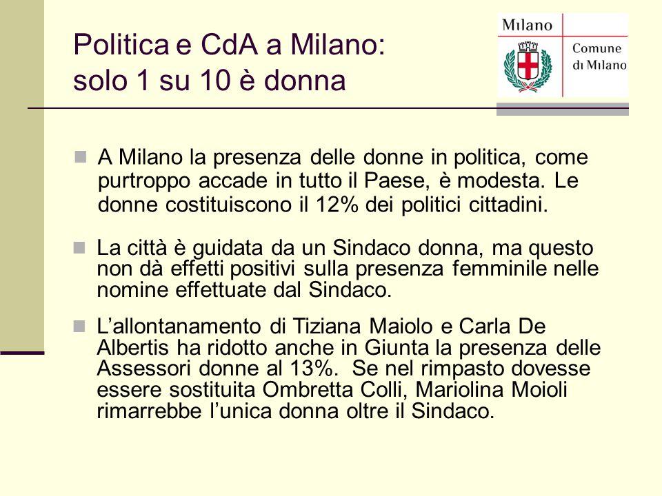 Politica e CdA a Milano: solo 1 su 10 è donna A Milano la presenza delle donne in politica, come purtroppo accade in tutto il Paese, è modesta. Le don
