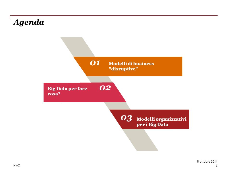PwC Big Data per l innovazione incrementale Micro Macro Decision Pattern More Frequent Less Frequent Gain or maintain positioning advantage Maximize revenue from new markets Strategy & Business Portfolio Illustrative Production, Operations & Processing Model impact of revenue ideas Maximize marketing-mix return Demand Generation Sales & Operations Planning Customer Experience Market Trends & Innovation Applied Analytics & Data in the Business Prioritize strategic businesses/markets Balance portfolio based on risk / return valuation Raise willingness to pay Predict retention issues Maximize account potential by aligning demand and coverage Increase product quality Optimize locations based on traffic Improve inventory controls Opportunities & Challenges Increase Profit Drive Growth Manage Risk 13 8 ottobre 2014 Big Data per fare cosa?