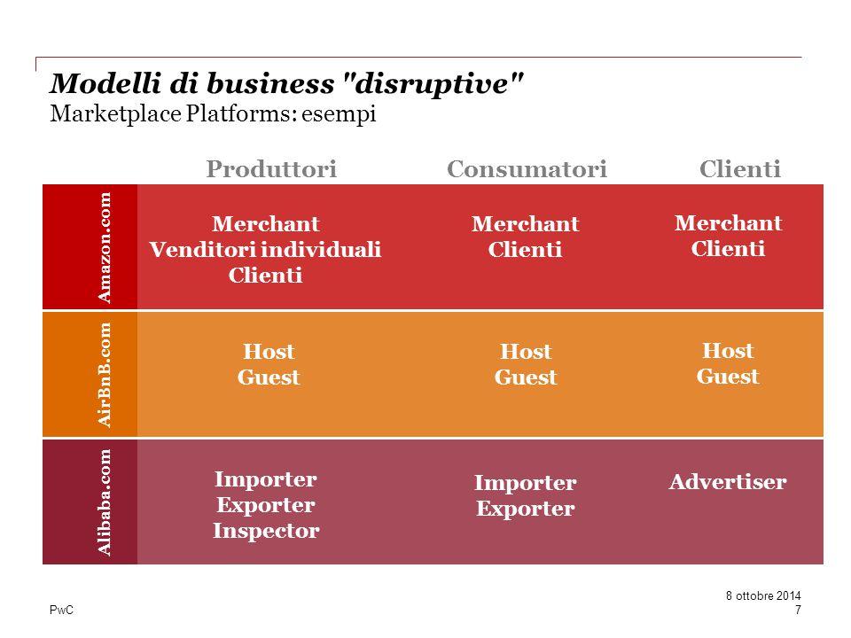 PwC Marketplace Platforms: esempi ProduttoriClientiConsumatori Merchant Venditori individuali Clienti Merchant Clienti Merchant Clienti Amazon.com Hos