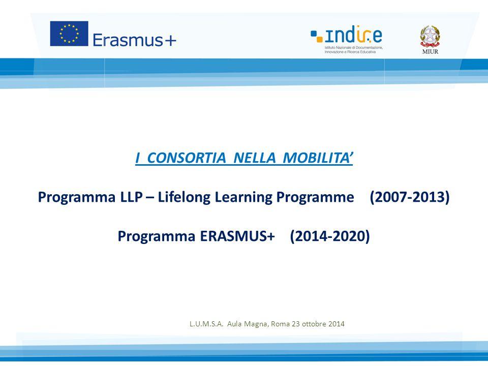 I CONSORTIA NELLA MOBILITA' Programma LLP – Lifelong Learning Programme (2007-2013) Programma ERASMUS+ (2014-2020) L.U.M.S.A.