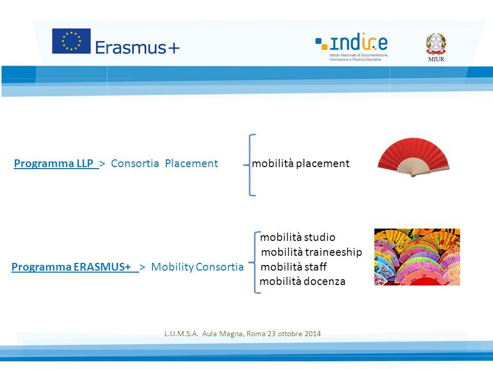Programma LLP > Consortia Placement mobilità placement mobilità studio mobilità traineeship Programma ERASMUS+ > Mobility Consortia mobilità staff mobilità docenza L.U.M.S.A.