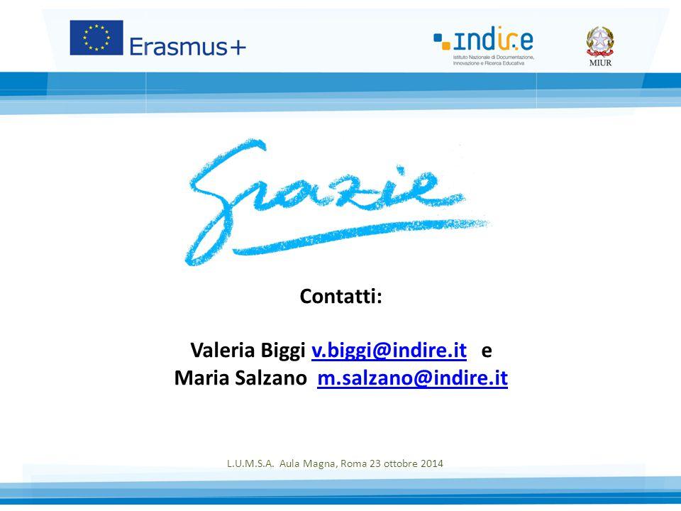 Contatti: Valeria Biggi v.biggi@indire.it ev.biggi@indire.it Maria Salzano m.salzano@indire.itm.salzano@indire.it L.U.M.S.A.