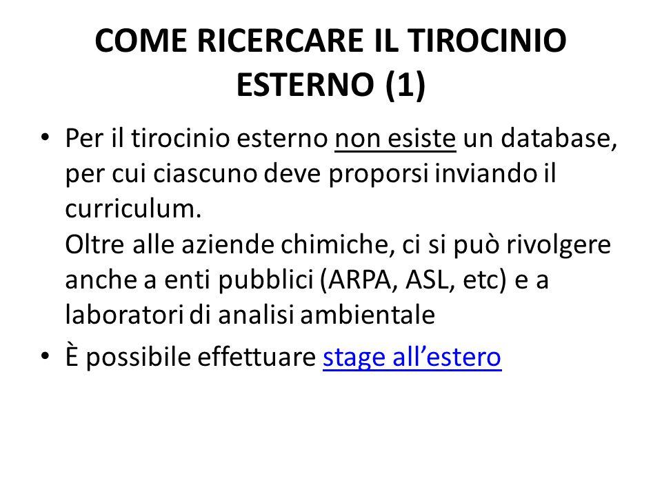 COME RICERCARE IL TIROCINIO ESTERNO (1) Per il tirocinio esterno non esiste un database, per cui ciascuno deve proporsi inviando il curriculum.