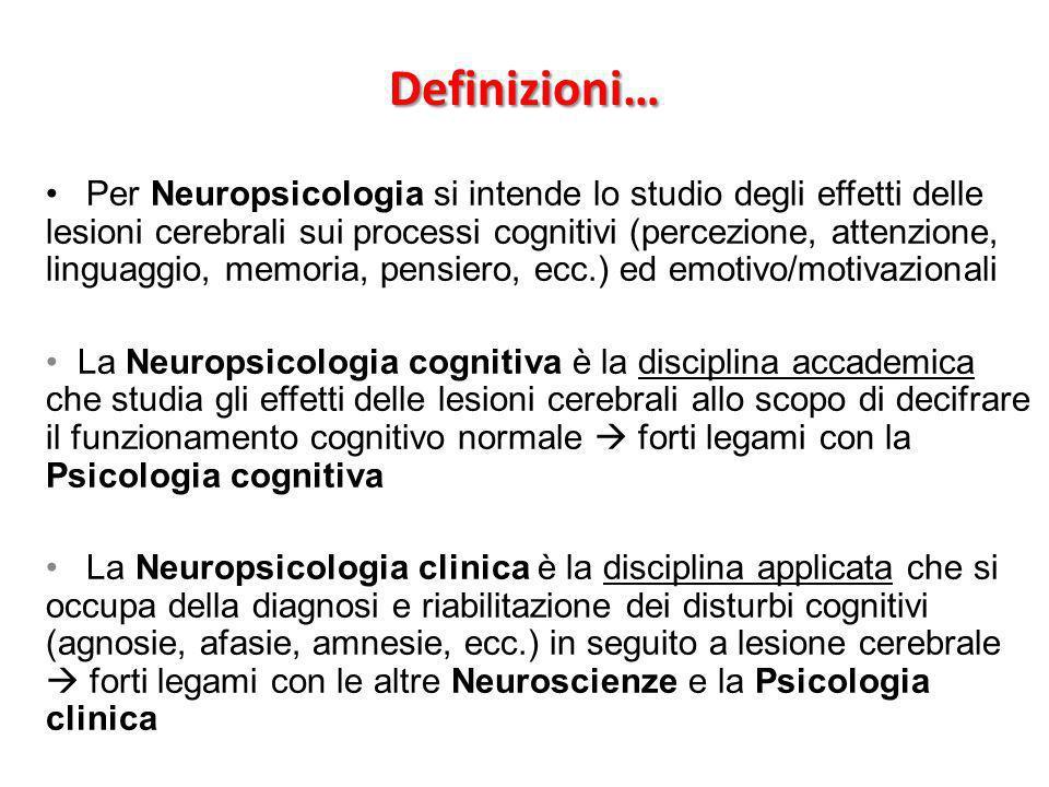Definizioni… Per Neuropsicologia si intende lo studio degli effetti delle lesioni cerebrali sui processi cognitivi (percezione, attenzione, linguaggio