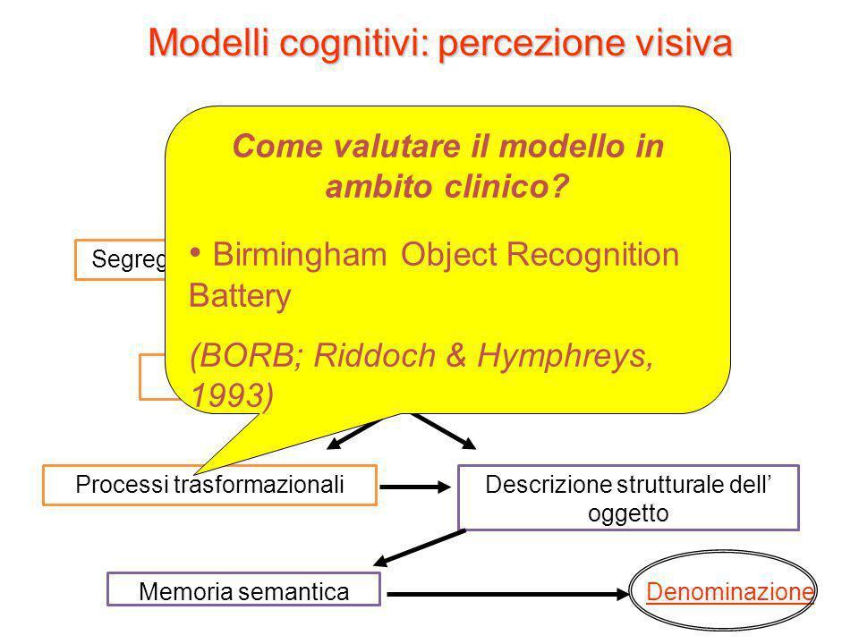 Denominazione Processi trasformazionaliDescrizione strutturale dell' oggetto Segregazione figura\sfondoPercezione della forma Integrazione degli attri