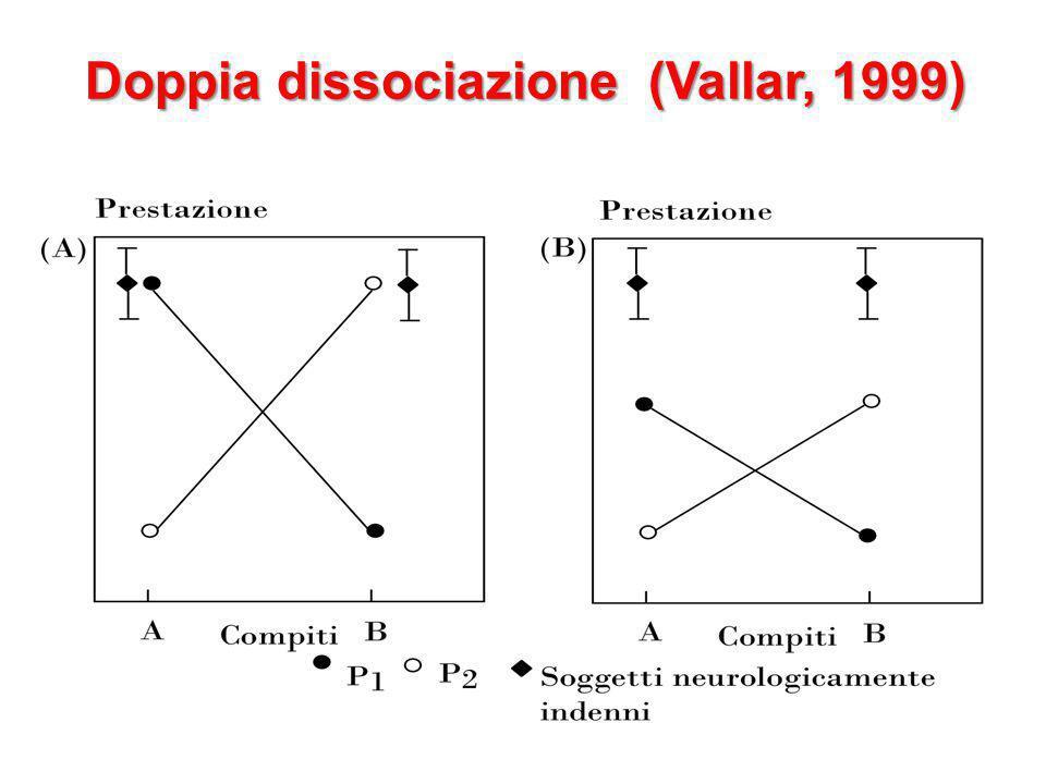 Doppia dissociazione (Vallar, 1999)