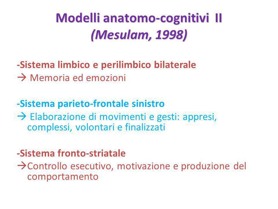 Modelli anatomo-cognitivi II (Mesulam, 1998) -Sistema limbico e perilimbico bilaterale  Memoria ed emozioni -Sistema parieto-frontale sinistro  Elab