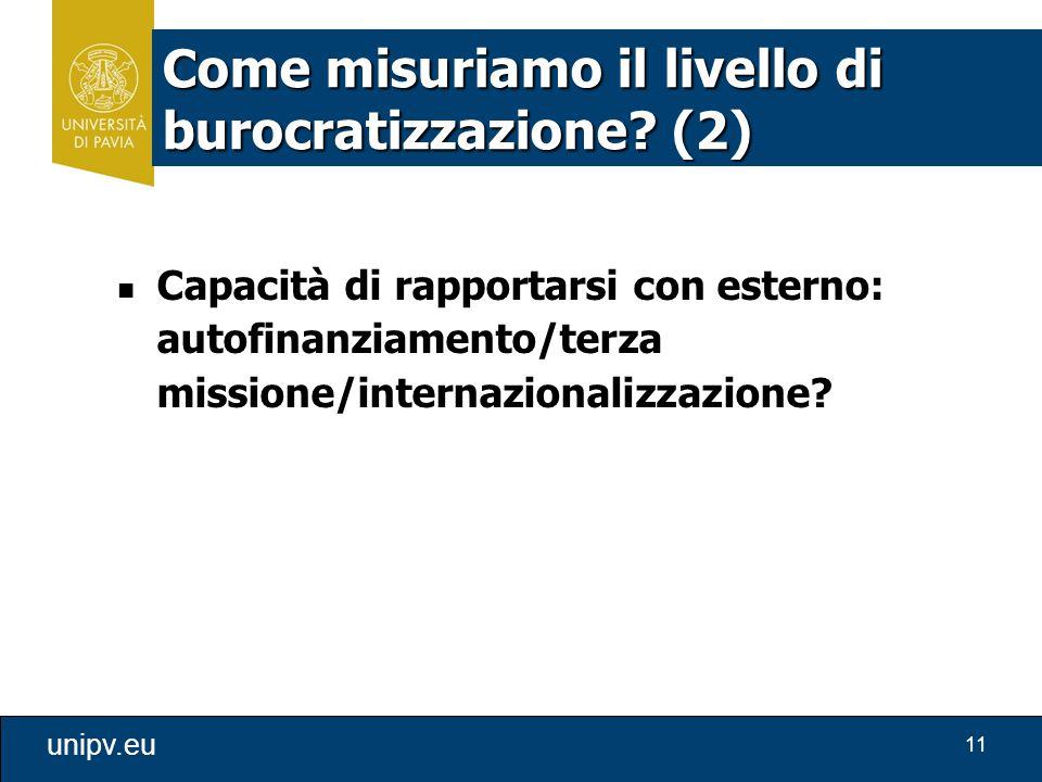 11 unipv.eu Come misuriamo il livello di burocratizzazione? (2) Capacità di rapportarsi con esterno: autofinanziamento/terza missione/internazionalizz