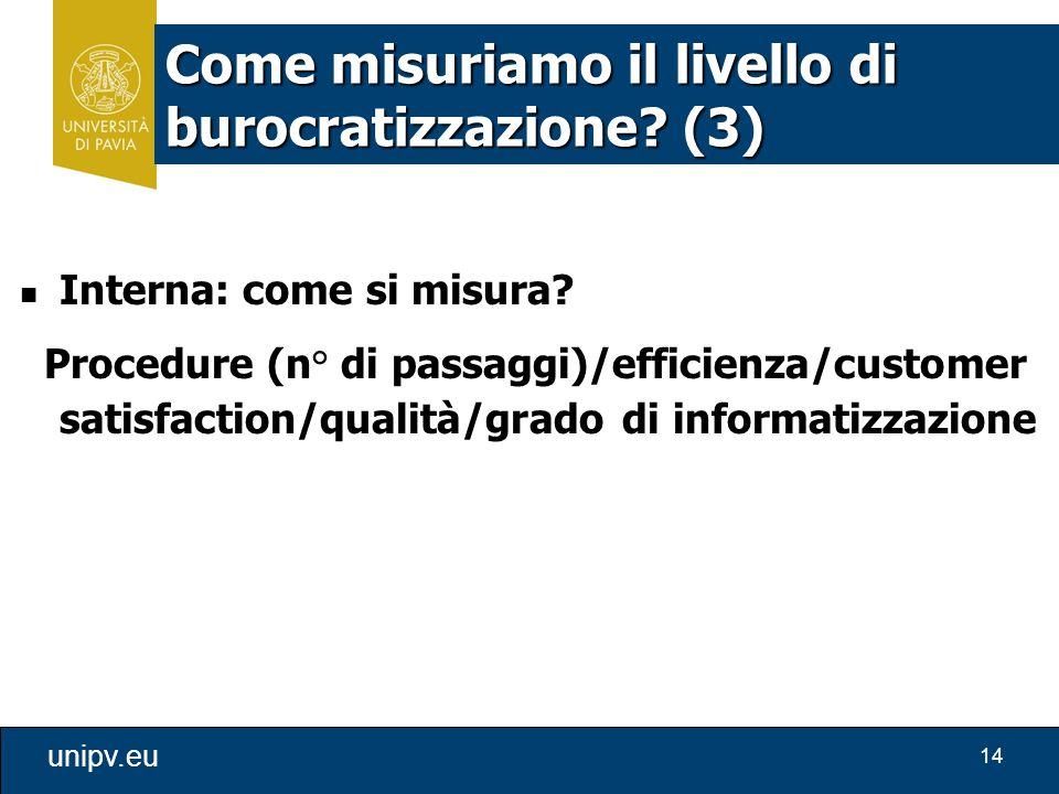 14 unipv.eu Come misuriamo il livello di burocratizzazione? (3) Interna: come si misura? Procedure (n° di passaggi)/efficienza/customer satisfaction/q