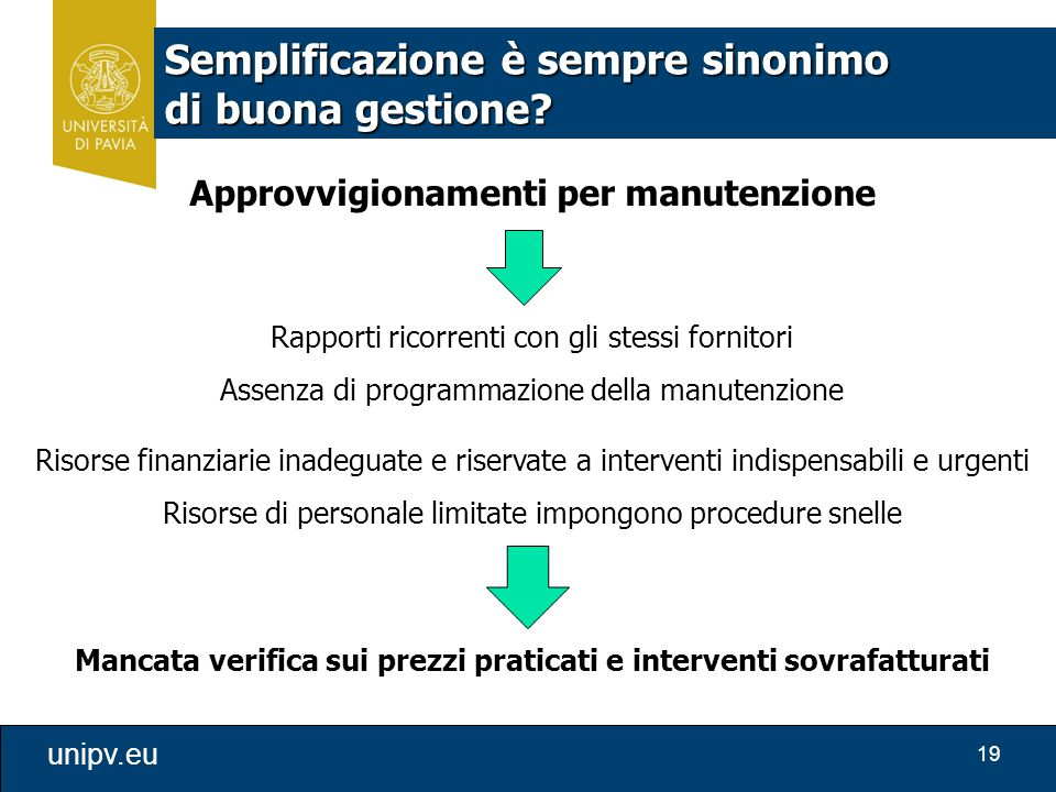 19 unipv.eu Semplificazione è sempre sinonimo di buona gestione? Approvvigionamenti per manutenzione Rapporti ricorrenti con gli stessi fornitori Asse