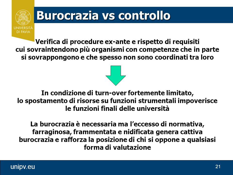 21 unipv.eu Verifica di procedure ex-ante e rispetto di requisiti cui sovraintendono più organismi con competenze che in parte si sovrappongono e che