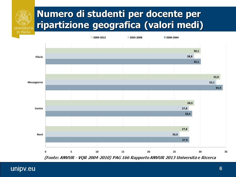 6 unipv.eu Numero di studenti per docente per ripartizione geografica (valori medi) (Fonte: ANVUR - VQR 2004-2010) PAG 166 Rapporto ANVUR 2013 Univers