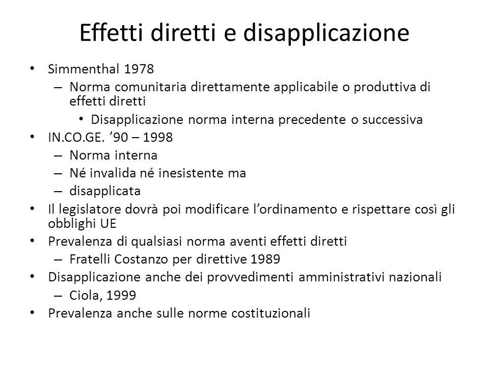 Effetti diretti e disapplicazione Simmenthal 1978 – Norma comunitaria direttamente applicabile o produttiva di effetti diretti Disapplicazione norma i