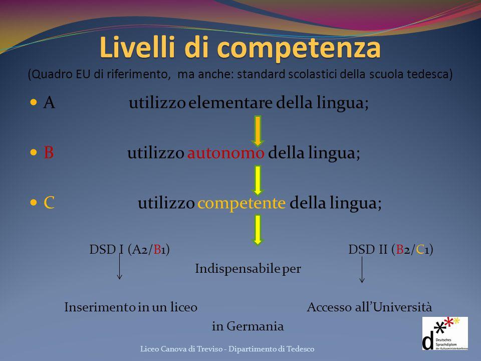 Livelli di competenza Livelli di competenza (Quadro EU di riferimento, ma anche: standard scolastici della scuola tedesca) A utilizzo elementare della