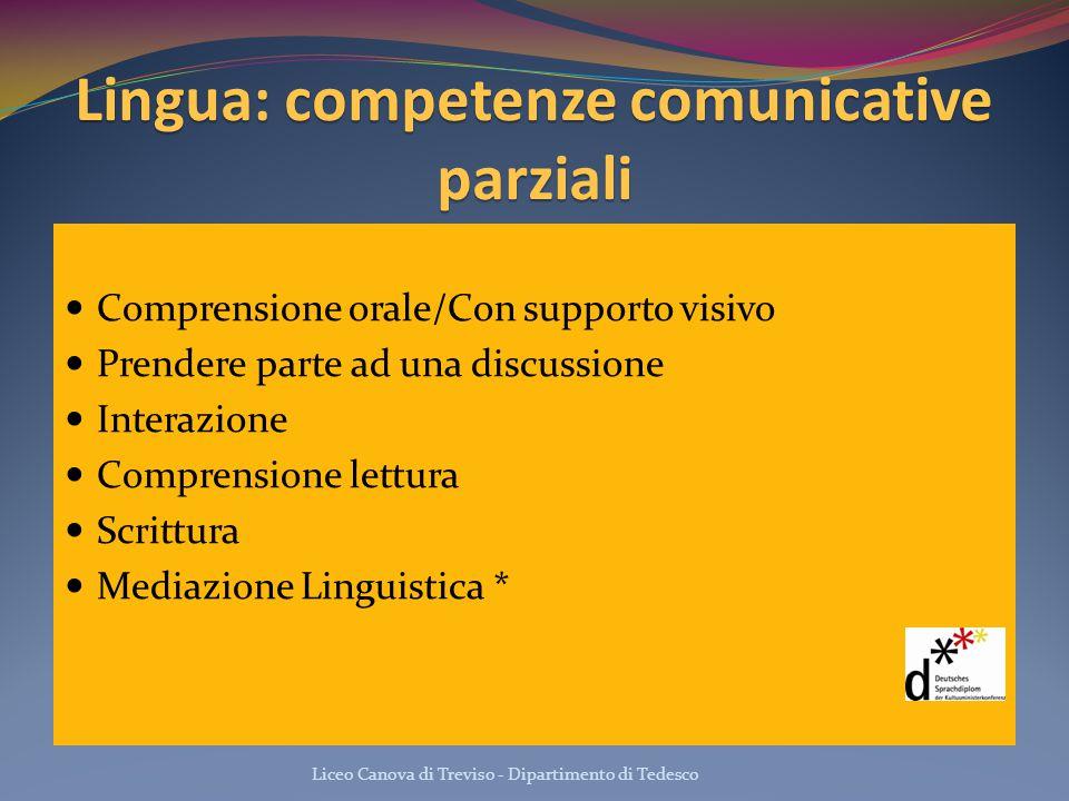 Lingua: competenze comunicative parziali Comprensione orale/Con supporto visivo Prendere parte ad una discussione Interazione Comprensione lettura Scr