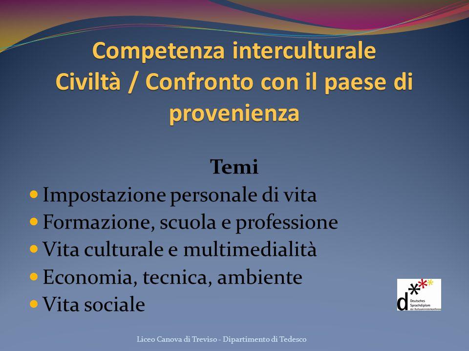 Competenza interculturale Civiltà / Confronto con il paese di provenienza Temi Impostazione personale di vita Formazione, scuola e professione Vita cu