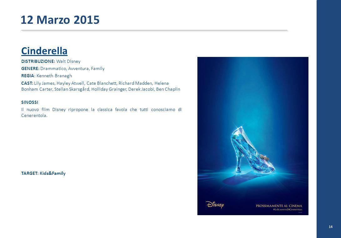 Cinderella DISTRIBUZIONE: Walt Disney GENERE: Drammatico, Avventura, Family REGIA: Kenneth Branagh CAST: Lily James, Hayley Atwell, Cate Blanchett, Ri