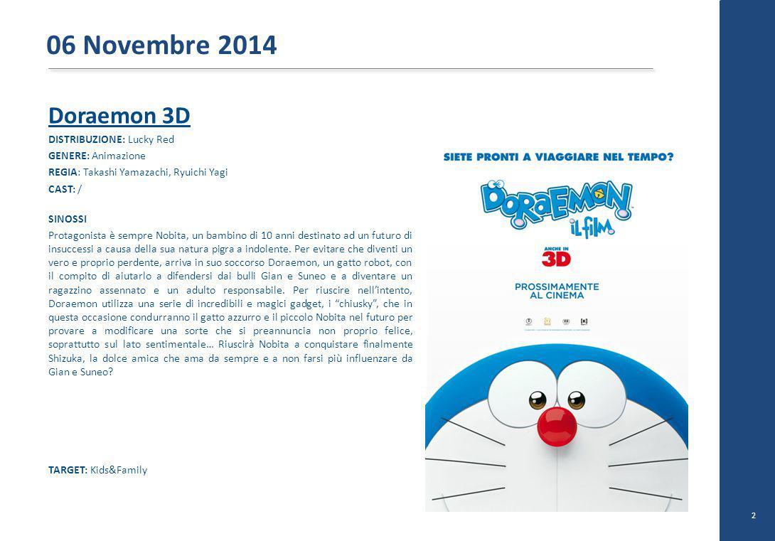 Doraemon 3D DISTRIBUZIONE: Lucky Red GENERE: Animazione REGIA: Takashi Yamazachi, Ryuichi Yagi CAST: / SINOSSI Protagonista è sempre Nobita, un bambino di 10 anni destinato ad un futuro di insuccessi a causa della sua natura pigra a indolente.