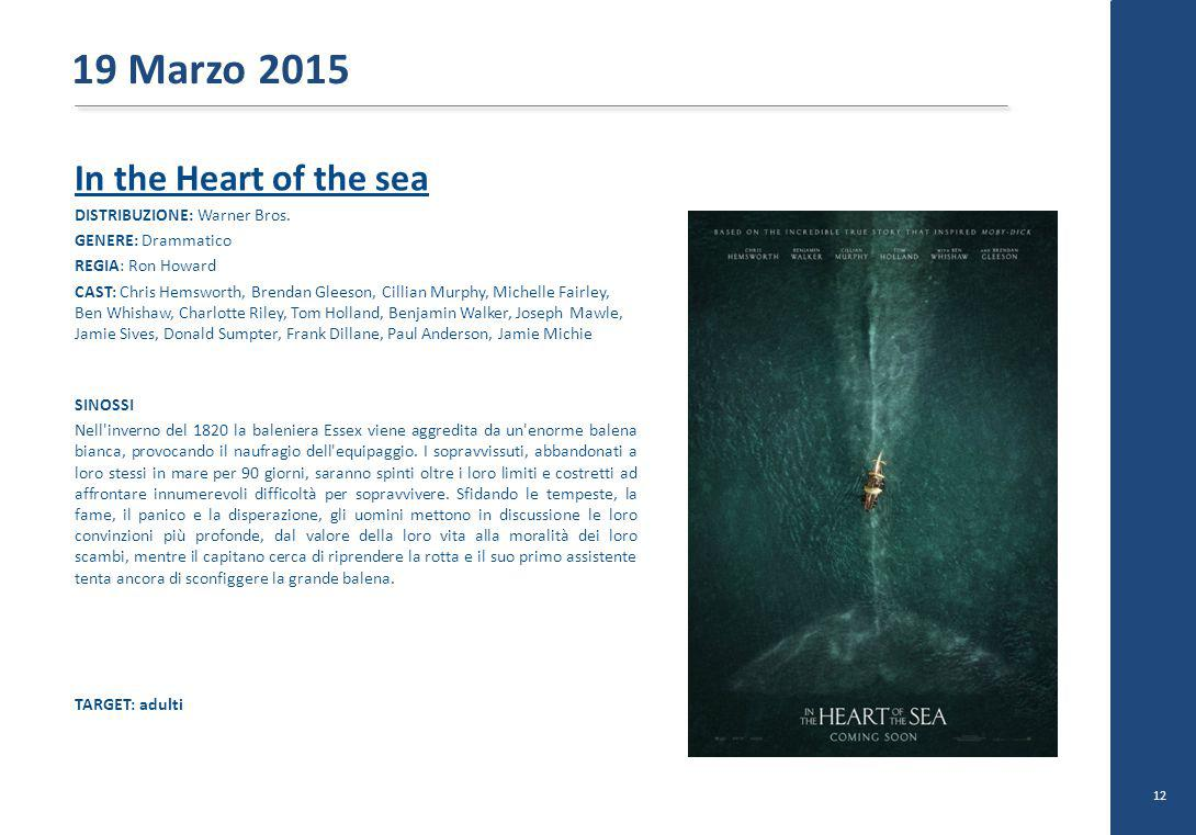 In the Heart of the sea DISTRIBUZIONE: Warner Bros.
