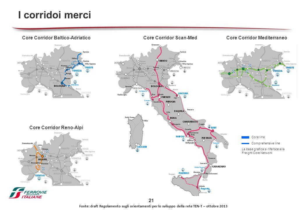 21 I corridoi merci Core line Comprehensive line La base grafica si riferisce alla Freight Core Network Core Corridor Baltico-AdriaticoCore Corridor M